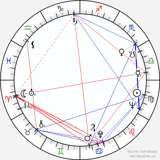 Jiří Hálek wikipedie wiki 2019, 2020 horoskop
