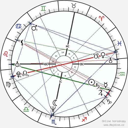 Jiří Kajínek wikipedie wiki 2019, 2020 horoskop