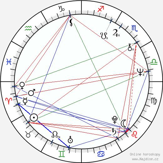 Jiří Krytinář wikipedie wiki 2019, 2020 horoskop