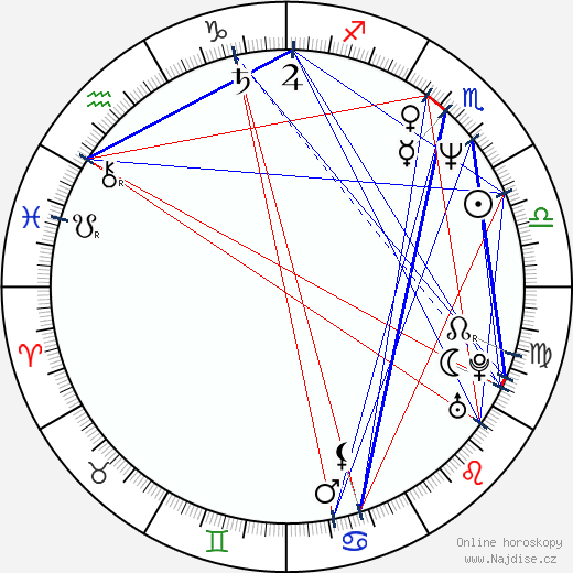 Jiří Rusnok wikipedie wiki 2020, 2021 horoskop