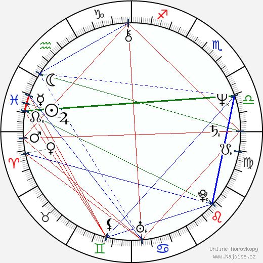 Jiří Schelinger wikipedie wiki 2018, 2019 horoskop