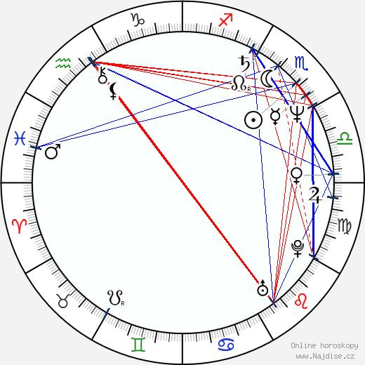 Jiří Šesták wikipedie wiki 2019, 2020 horoskop