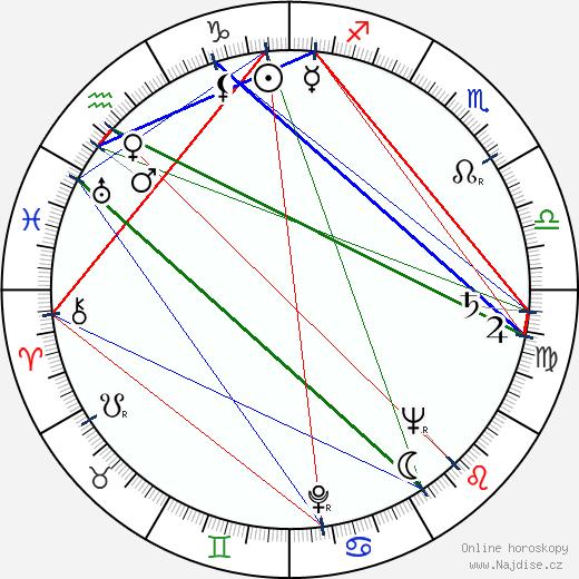 Jiří Sovák wikipedie wiki 2020, 2021 horoskop