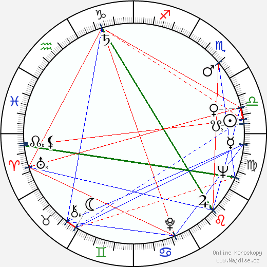 Jiří Suchý wikipedie wiki 2020, 2021 horoskop