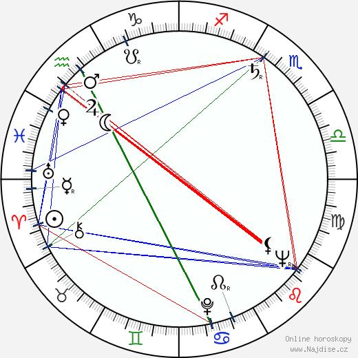 Jiří Tarantík wikipedie wiki 2020, 2021 horoskop
