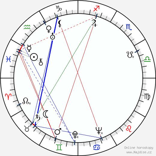 Jiří Trnka wikipedie wiki 2020, 2021 horoskop