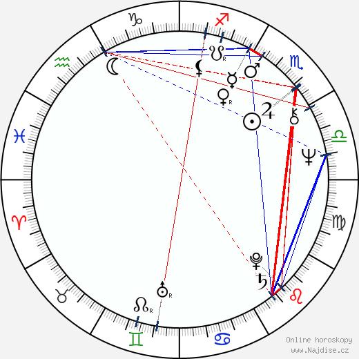 Jiří Veisser wikipedie wiki 2019, 2020 horoskop