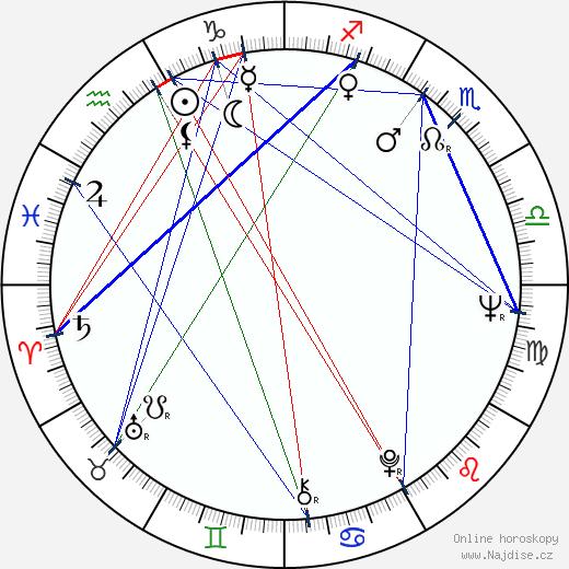 Jiří Zahajský wikipedie wiki 2019, 2020 horoskop