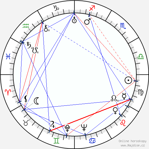 Jiřina Šejbalová wikipedie wiki 2018, 2019 horoskop