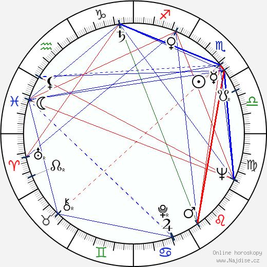 Jiřina Třebická wikipedie wiki 2019, 2020 horoskop