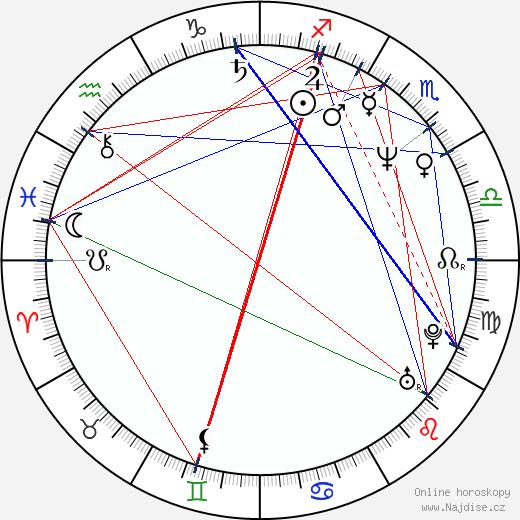 Jitka Asterová wikipedie wiki 2018, 2019 horoskop
