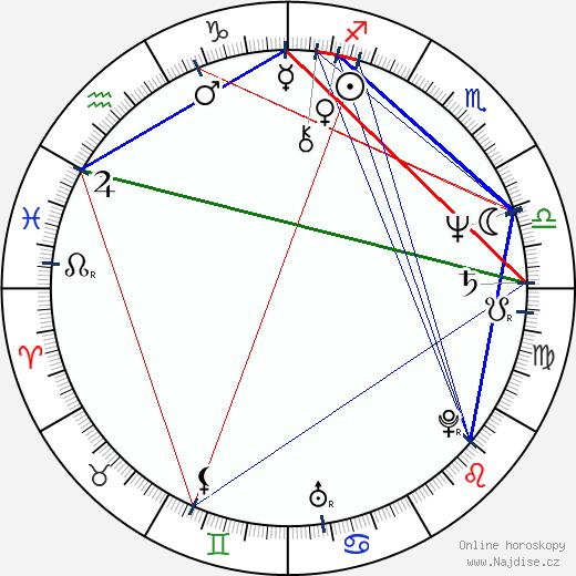 Jitka Němcová wikipedie wiki 2019, 2020 horoskop