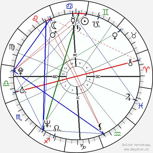 Jo Cox wikipedie wiki 2019, 2020 horoskop