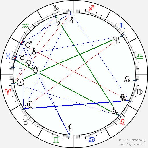 Jo Nesbø wikipedie wiki 2018, 2019 horoskop