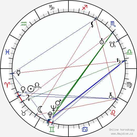 Jo Swerling wikipedie wiki 2018, 2019 horoskop