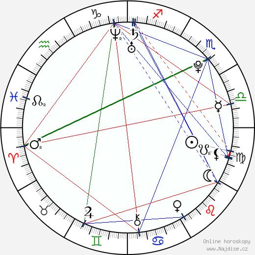 Jo Woodcock wikipedie wiki 2019, 2020 horoskop