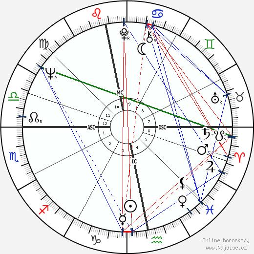 Joachim Gauck wikipedie wiki 2019, 2020 horoskop