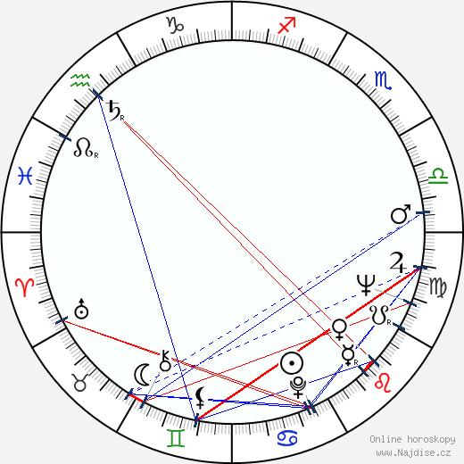 Joachim Hadaschik wikipedie wiki 2019, 2020 horoskop