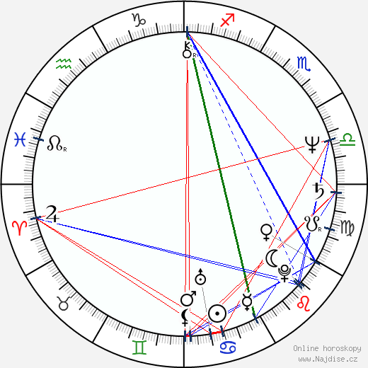Joachim Lamza wikipedie wiki 2020, 2021 horoskop