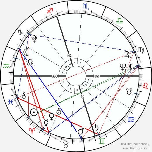 Joachim Murat wikipedie wiki 2020, 2021 horoskop