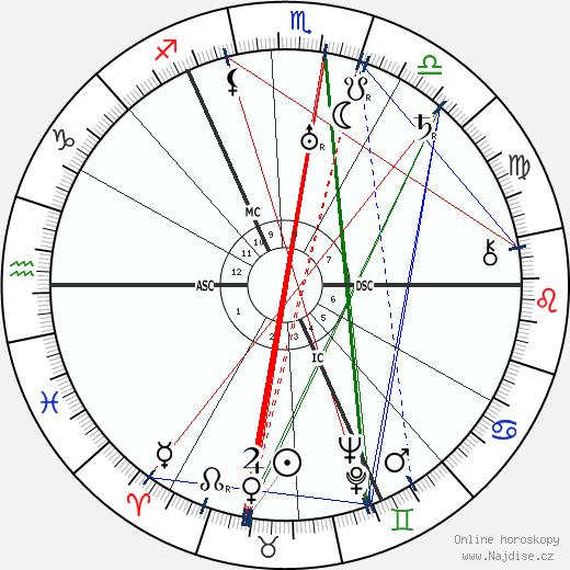 Joachim von Ribbentrop wikipedie wiki 2018, 2019 horoskop