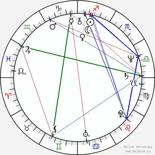 Joan Armatrading wikipedie wiki 2018, 2019 horoskop