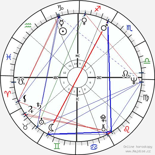 Joan Baez wikipedie wiki 2017, 2018 horoskop