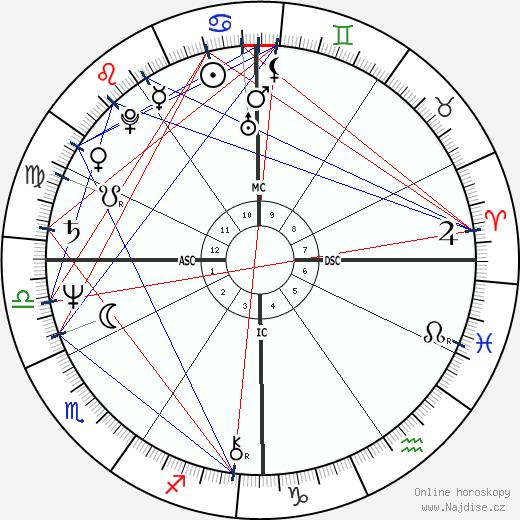Joan Bauer wikipedie wiki 2017, 2018 horoskop