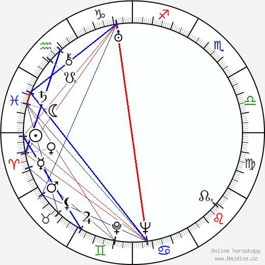 Joan Crawford wikipedie wiki 2020, 2021 horoskop
