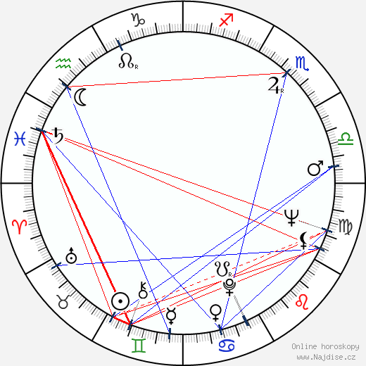 Joan Micklin Silver wikipedie wiki 2020, 2021 horoskop