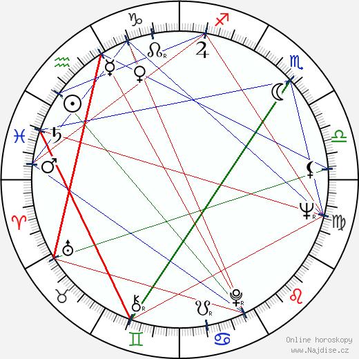 Joan O'Brien wikipedie wiki 2017, 2018 horoskop