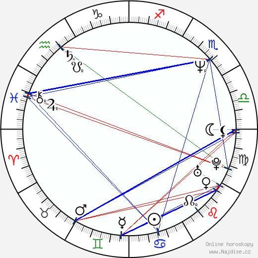Joan Osborne wikipedie wiki 2019, 2020 horoskop