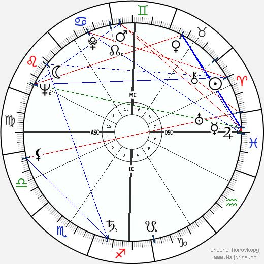 Joan Quigley wikipedie wiki 2018, 2019 horoskop
