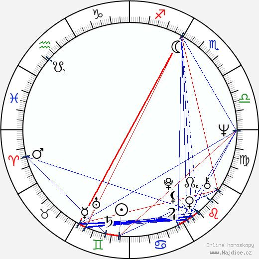 Joan Van Ark wikipedie wiki 2020, 2021 horoskop