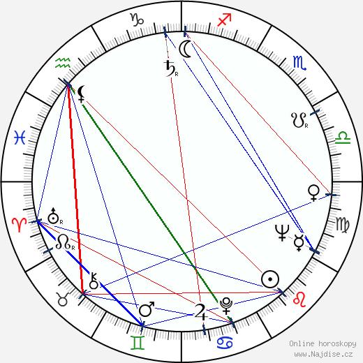 Joan Weldon wikipedie wiki 2019, 2020 horoskop