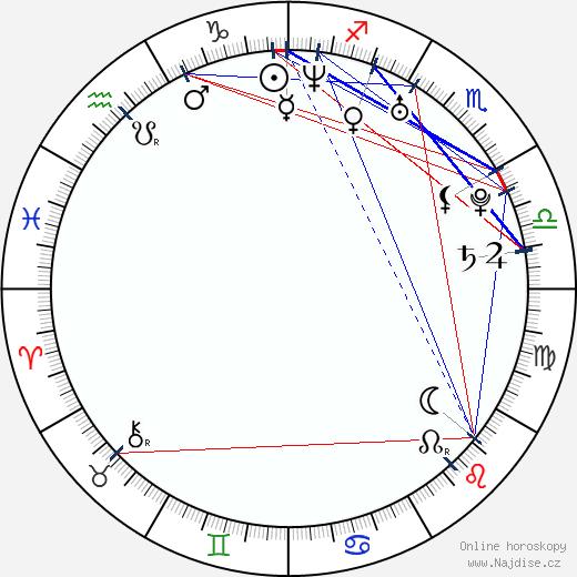 Joanna Angel wikipedie wiki 2019, 2020 horoskop