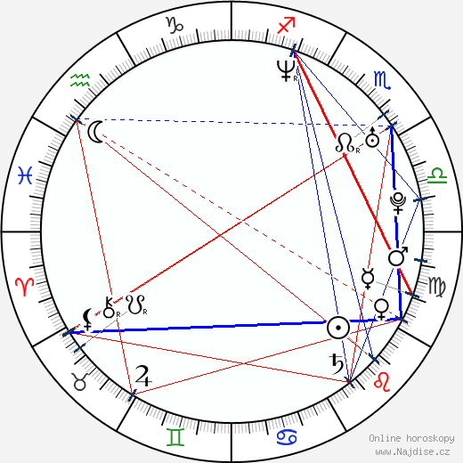 Joanna Bacalso wikipedie wiki 2017, 2018 horoskop