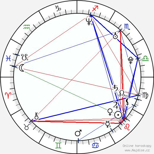 Joanna Garcia Swisher wikipedie wiki 2019, 2020 horoskop
