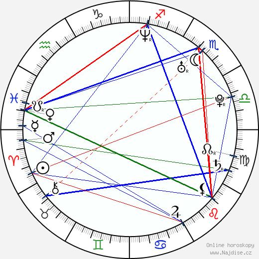 Joanna Haartti wikipedie wiki 2018, 2019 horoskop