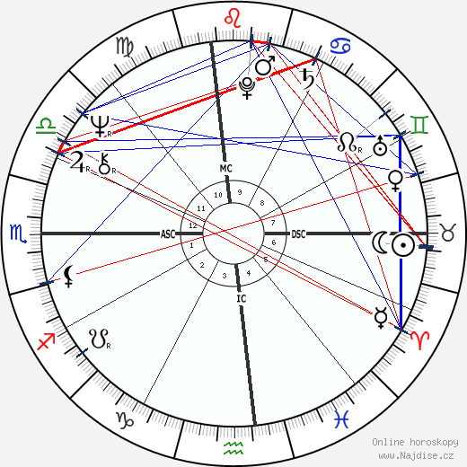 Joanna Lumley wikipedie wiki 2020, 2021 horoskop