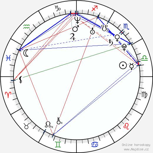 Joanna Pacitti wikipedie wiki 2017, 2018 horoskop