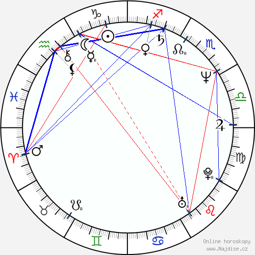 Joanna Pacula wikipedie wiki 2018, 2019 horoskop