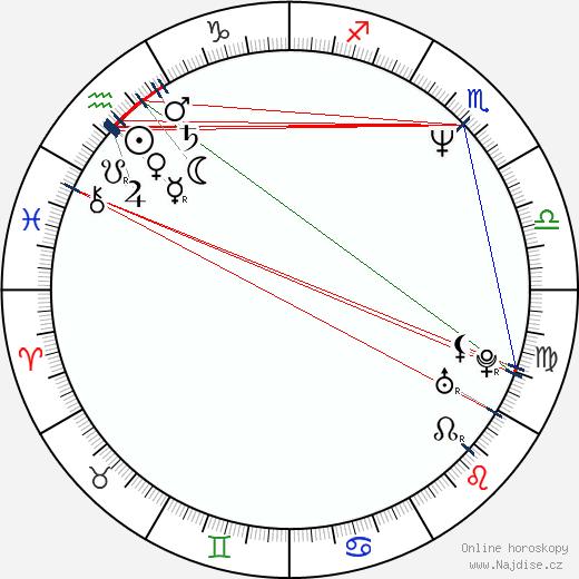 Joanna Quinn wikipedie wiki 2018, 2019 horoskop