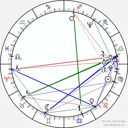 Joaquín Baca-Asay wikipedie wiki 2017, 2018 horoskop