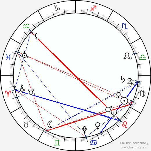 Joaquín Luis Romero Marchent wikipedie wiki 2019, 2020 horoskop