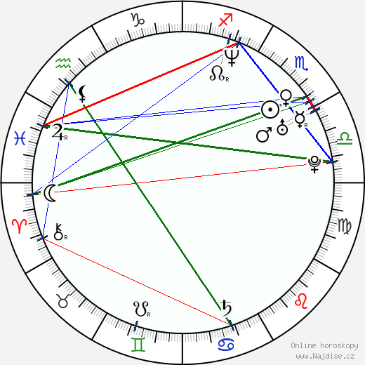 Joaquin Phoenix wikipedie wiki 2019, 2020 horoskop