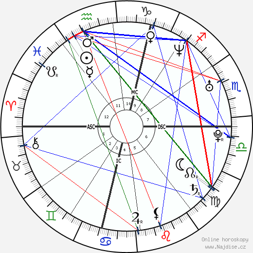 Jocelyn Quivrin wikipedie wiki 2019, 2020 horoskop