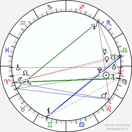 Jocelyn Seagrave wikipedie wiki 2019, 2020 horoskop