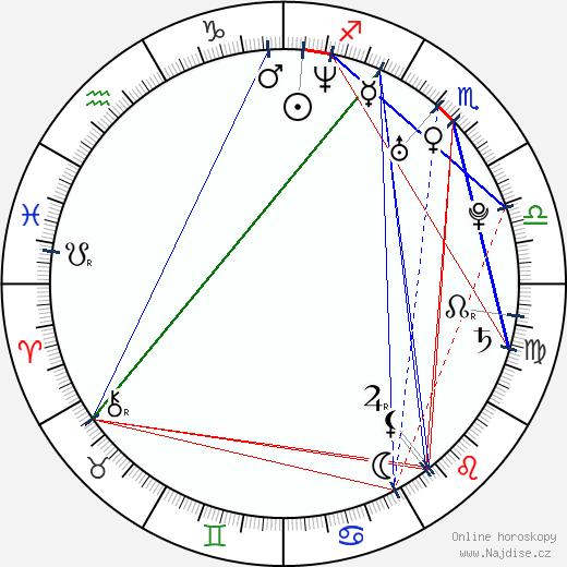 Jochum ten Haaf wikipedie wiki 2017, 2018 horoskop