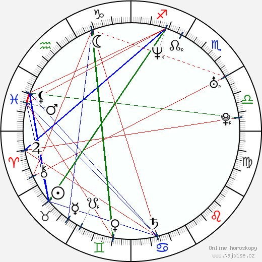 Jodhi May wikipedie wiki 2019, 2020 horoskop